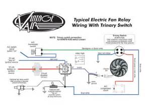 techrods harness wiring get wiring diagram free