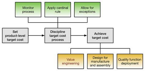 jenis dan contoh laporan keuangan untuk usaha manufaktur
