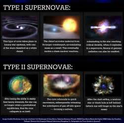 What Is The Speed Of Light In Miles Per Hour Classifying Supernovae The Earth Shattering Kabooms