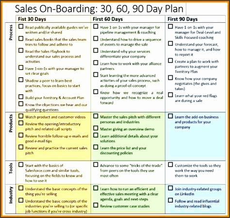 free simple sales plan template archives