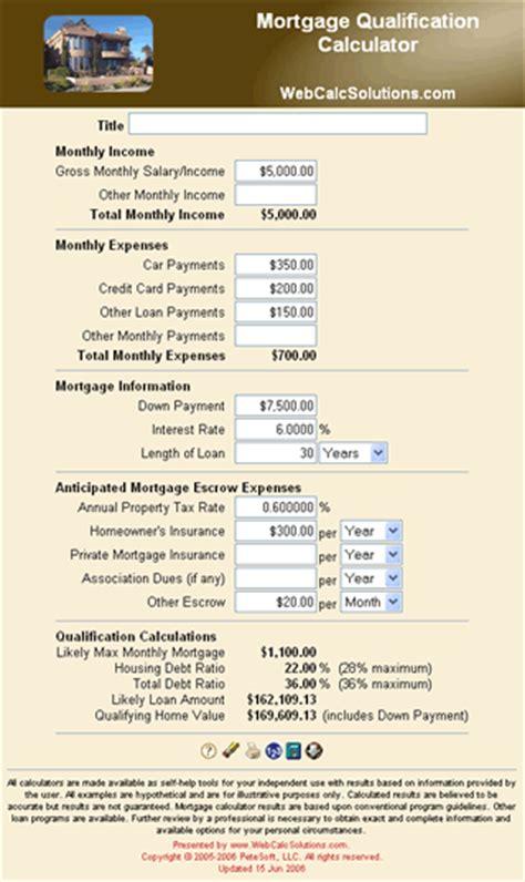 home loan qualification calculator mortgage qualification calculator information