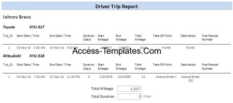 Drivers Log Book Template And Sle For Microsoft Access Access Database And Templates Drivers Log Book Template