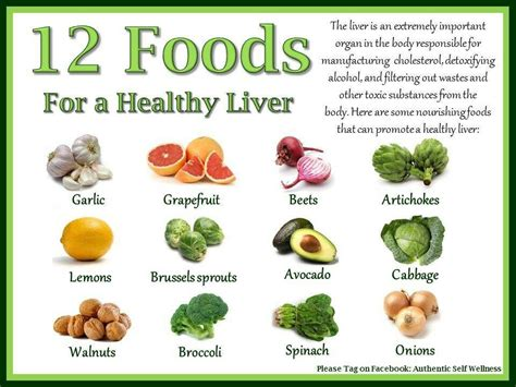 12 Foods To Help You Detox Naturally by 12 Foods For Healthy Liver Liver Help