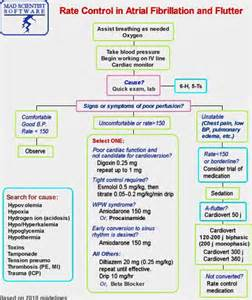 acls algorithms anesthesia
