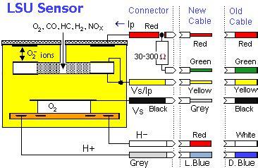 nissan sr20 o2 sensor wiring diagram get free image