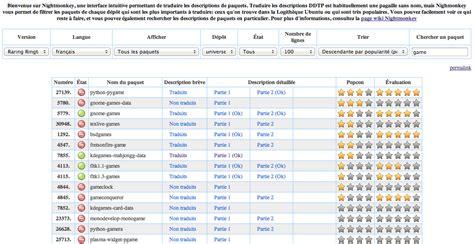 traduction du mot pattern en français traduire ubuntu en fran 231 ais le portail des traducteurs