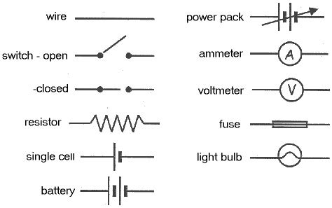 standard symbols for circuit diagrams circuit and