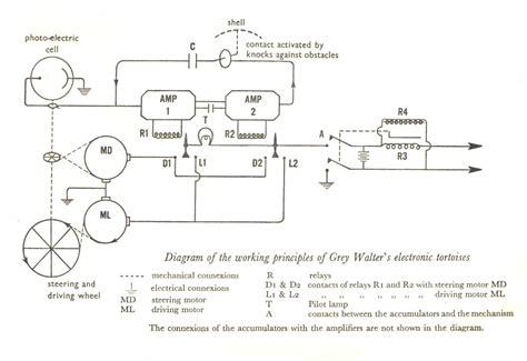 kettle wiring diagram choice image wiring diagram