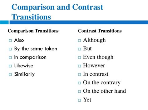 Compare And Contrast Essay Format Point By Point by Eng 103 How To Write Compare And Contrast Essays