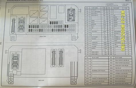 mazda 3 horn relay diagram wiring diagram with description