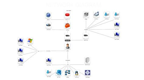 Home Map Design Maker Software by Best Mind Mapping Software Free Concept Map Maker