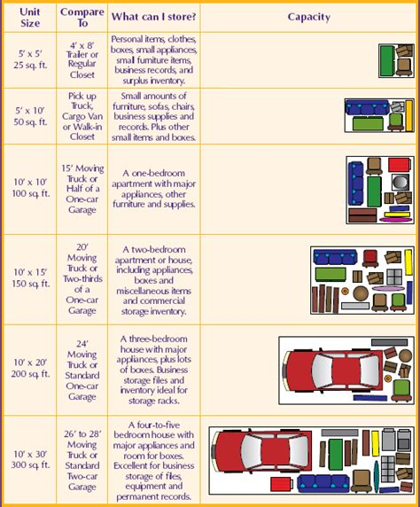 Shelf Chart by Storage Guide