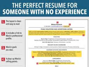 build resume college student 4 - Build The Perfect Resume
