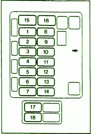 1999 2003 mitsubishi galant fuse box diagram circuit