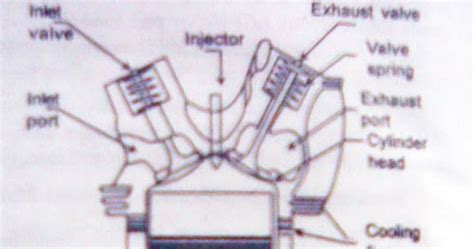 general layout of diesel engine power plant general layout of a diesel engine power plant mechanical