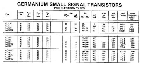 ac128 germanium transistor datasheet germanium transistor ac128 datasheet 28 images 41 pcs mp41 russian germanium pnp transistor
