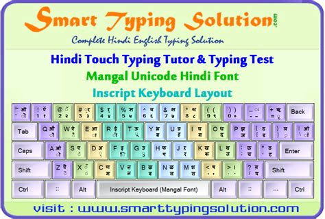 keyboard tutorial in hindi pin inscript devanagari keyboard on pinterest