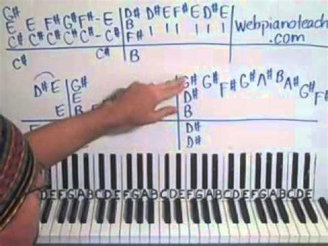 tutorial piano november rain november rain piano lesson part 1 guns n roses youtube