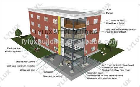 Apartment Complex Floor Plans steel structure real estate construction prefabricated