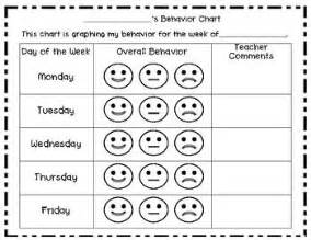 Smiley Behavior Chart Template by Weekly Smiley Behavior Chart Parents The O Jays And