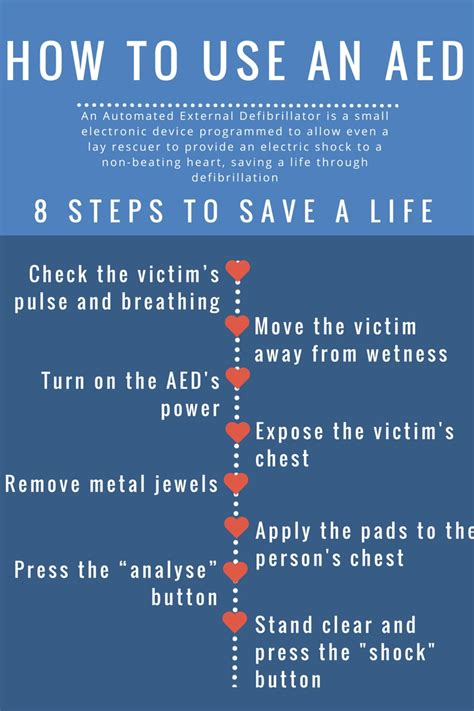 8 Steps To Save A Thanks To An Aed Noba
