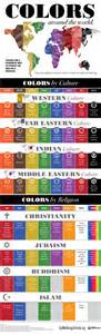 what does different colored color meanings from around the world