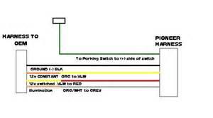 pioneer avh p4100dvd in 2001 sc1 saturnfans forums