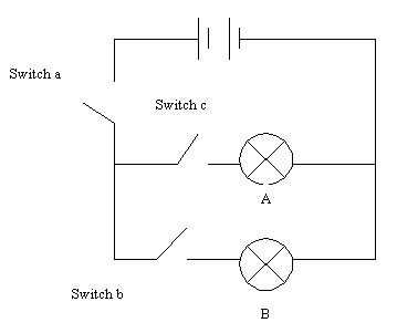 light bulb fuse battery fuse wiring diagram ~ odicis