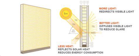 Home Interior Design Samples More Light Better Light Optimize Daylighting With