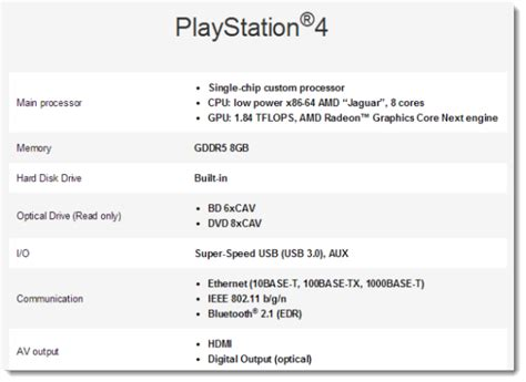 what dvd format does ps4 play how to play blu ray movies on ps4