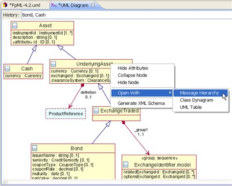 Class diagram java eclipse plugin class diagram java eclipse plugin download ccuart Gallery