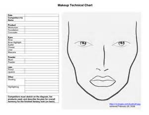 makeup charts template makeup map template makeup vidalondon