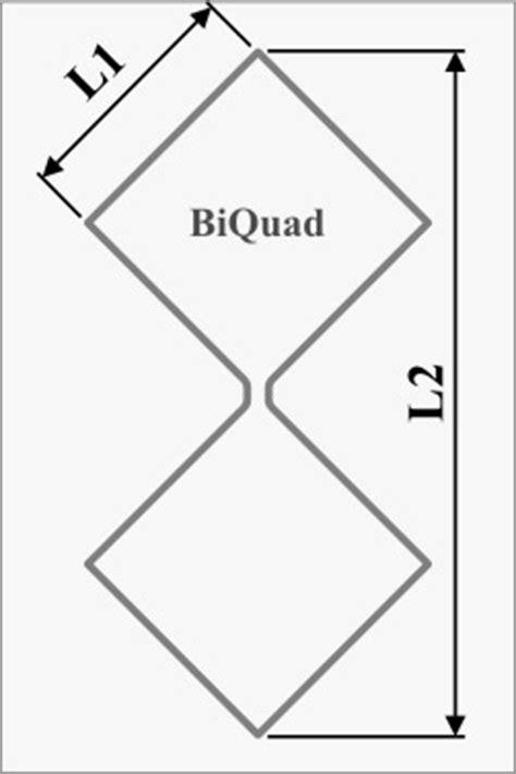 Antena Biquad Antena Biquad Dbv T