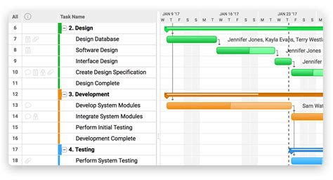 the must features in your project planning tools