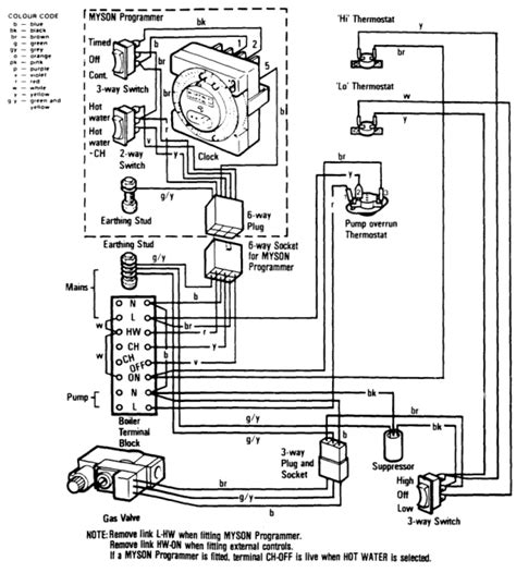 wiring diagram system boiler wiring diagram with zone