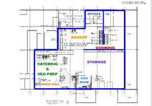 Photos Of Catering School Kitchen Layout   Home Design Ideas Essentials