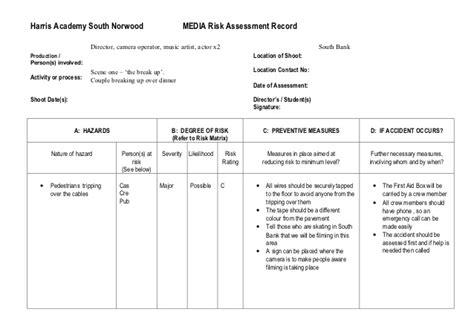 Risk Assessment South Bank Ffiec Banking Risk Assessment Template