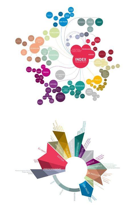 Kabel Data Vizz 24a 121 besten data visualization bilder auf datenvisualisierung infografiken und poster