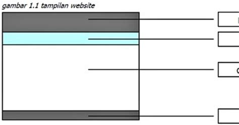 cara membuat layout web design tutorial cara membuat web design dengan menggunakan