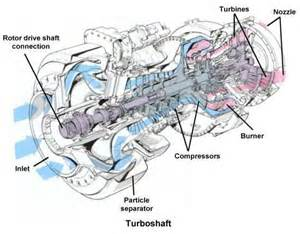aircraft turboprop engine diagram aircraft get free image about wiring diagram
