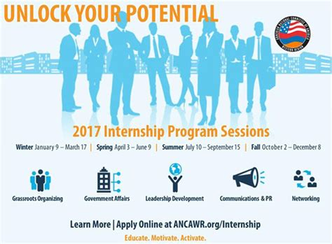 Apply Mba America Internship by Anca Wr 2017 Internship Program Applications Now Open