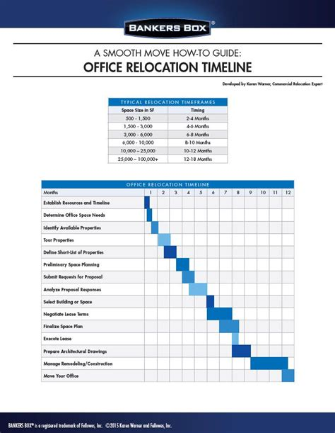 home moving checklist office templates