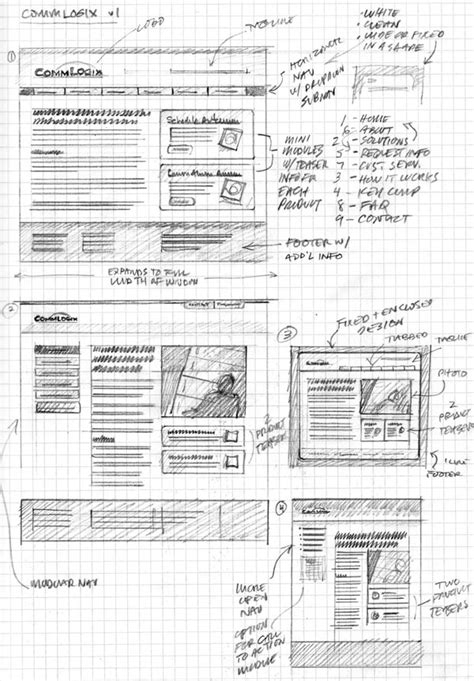 24 Professional Exles Of Web And Mobile Wireframe Sketches Designmodo Sketch Templates Wireframes