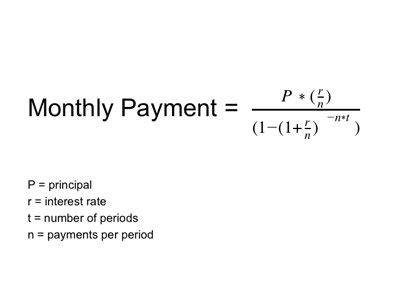 Credit Card Loan Formula use these 11 math equations budget like a genius munknee dot