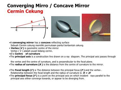 Cermin Cekung converging mirror and diverging mirror