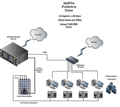 t1 66 block wiring diagram get free image about wiring