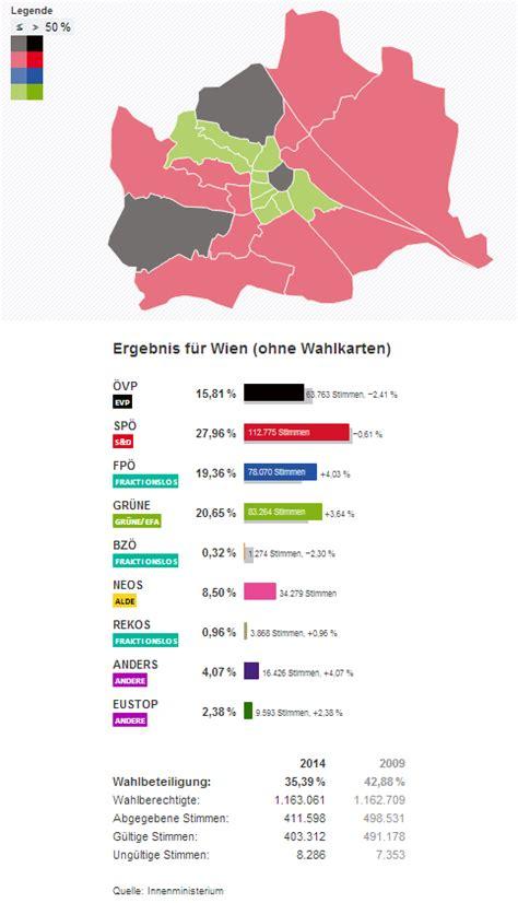grüne karte für polen wien europawahl 2014 wahlergebnisse