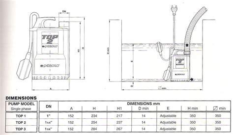 Pompa Celup Watt Kecil pompa celup 125 watt topm1 sentral pompa solusi pompa