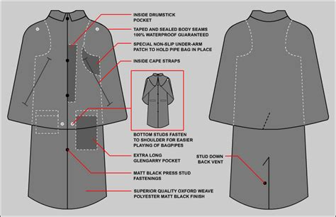 drum pattern player bandspec capes from highland x press