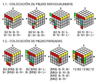 tutorial rubik pdf hacer el cubo rubik nivel superf 225 cil hazlo tu mismo